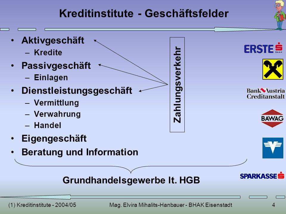 (1) Kreditinstitute - 2004/05Mag. Elvira Mihalits-Hanbauer - BHAK Eisenstadt4 Kreditinstitute - Geschäftsfelder Aktivgeschäft –Kredite Passivgeschäft