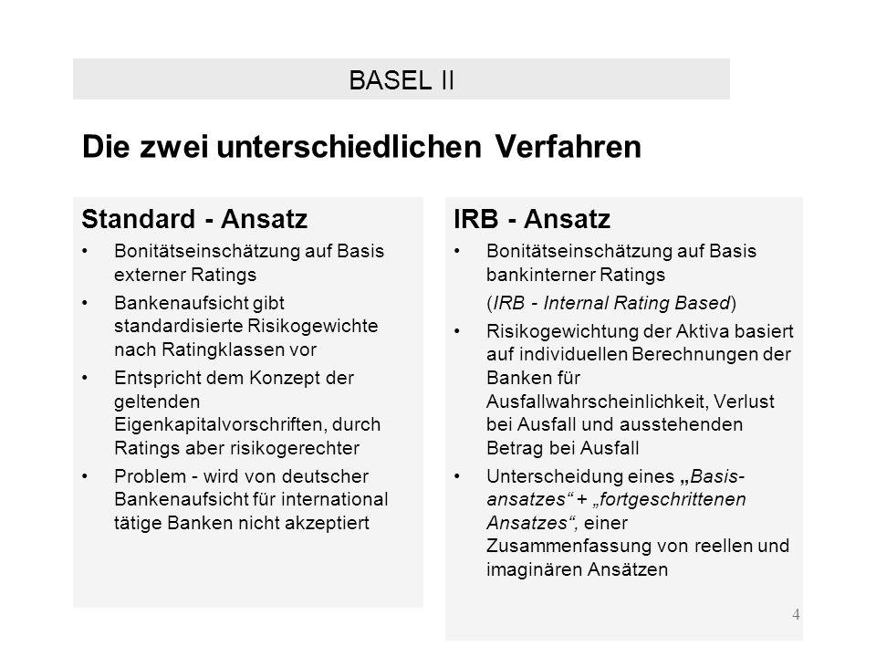 4 Die zwei unterschiedlichen Verfahren Standard - Ansatz Bonitätseinschätzung auf Basis externer Ratings Bankenaufsicht gibt standardisierte Risikogew