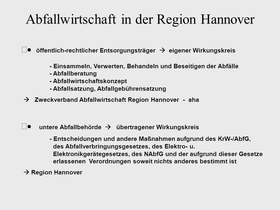 Abfallwirtschaft in der Region Hannover öffentlich-rechtlicher Entsorgungsträger eigener Wirkungskreis - Einsammeln, Verwerten, Behandeln und Beseitig