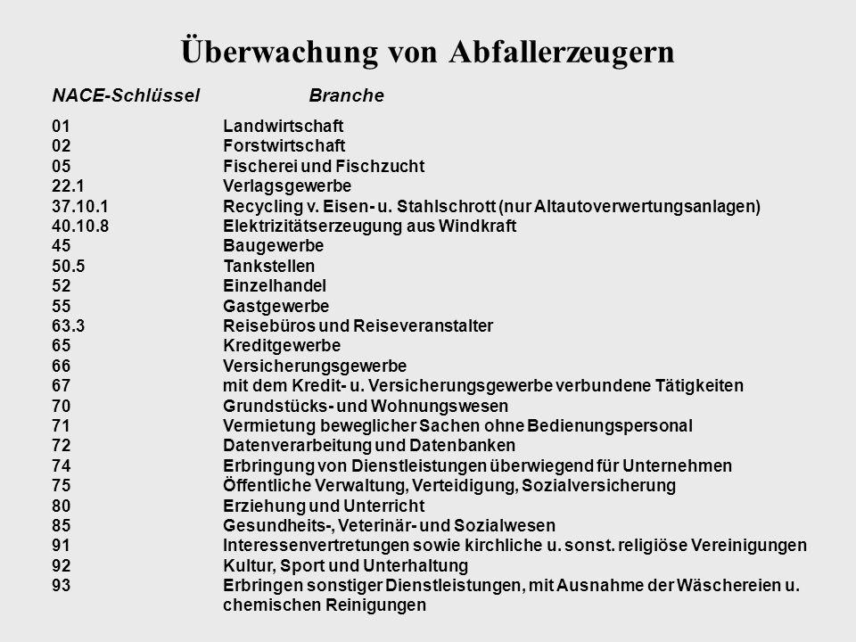 Gewerbeabfallverordnung GewAbfV Inkrafttreten: 01.01.2003 Ziel der Gewerbeabfallverordnung: Ordnungsgemäße, schadlose und möglichst hochwertige Verwertung von gewerblichen Siedlungsabfällen und von Bau- und Abbruchabfällen