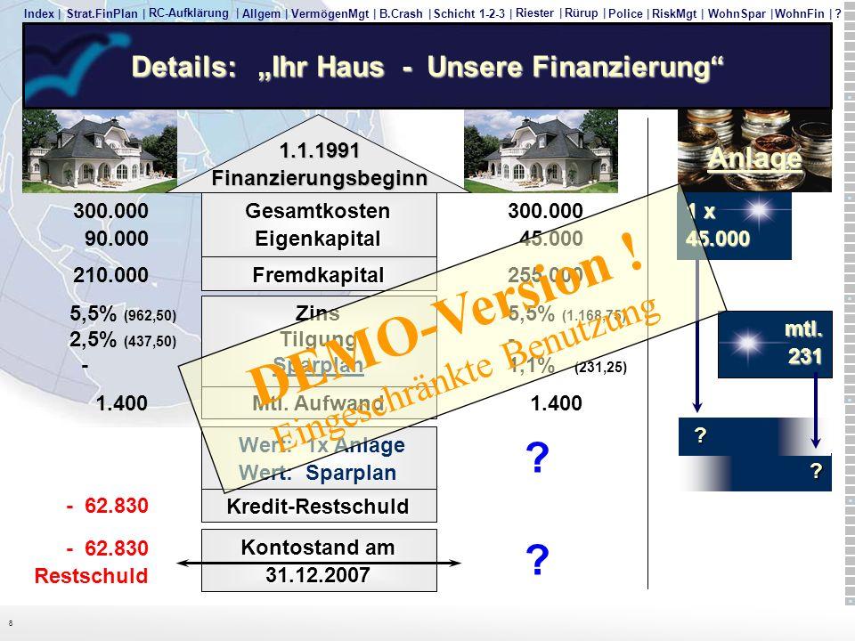 ...... © monad Finanzierungs-Rechner Allgem |Index |Schicht 1-2-3 |WohnSpar |WohnFin |B.Crash |Police |Strat.FinPlan | ?RiskMgt |VermögenMgt | RC-Aufk