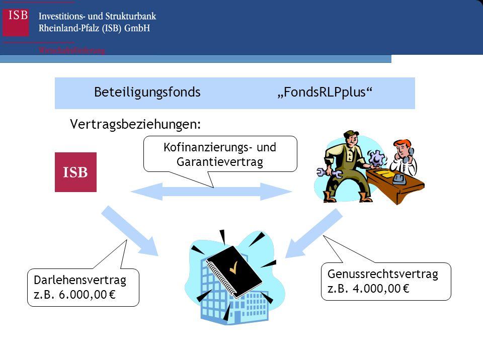 BeteiligungsfondsFondsRLPplus Vertragsbeziehungen: ISB Darlehensvertrag z.B. 6.000,00 Genussrechtsvertrag z.B. 4.000,00 Kofinanzierungs- und Garantiev