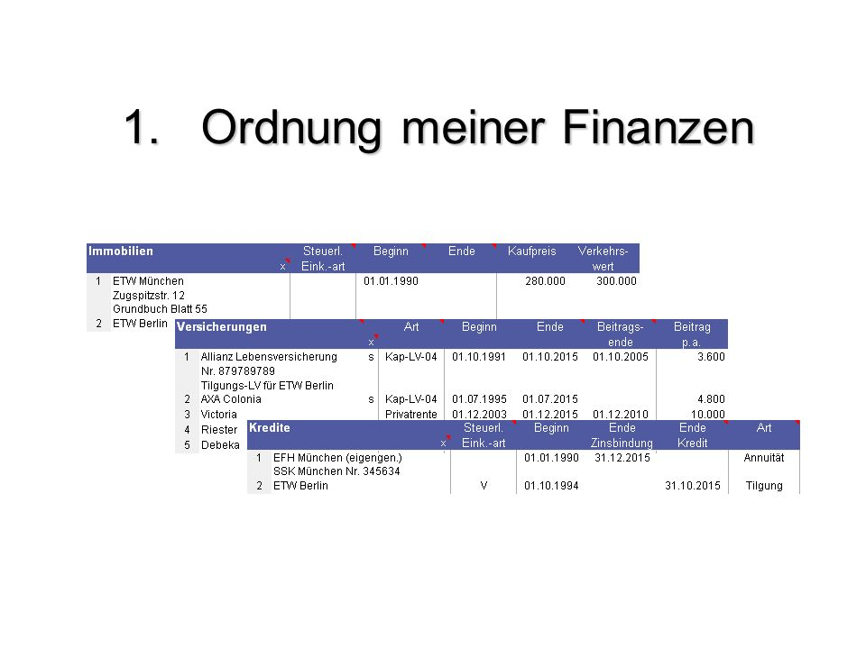 1. Ordnung meiner Finanzen