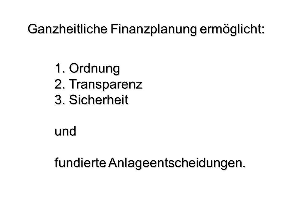 Ganzheitliche Finanzplanung ermöglicht: 1. Ordnung 2.