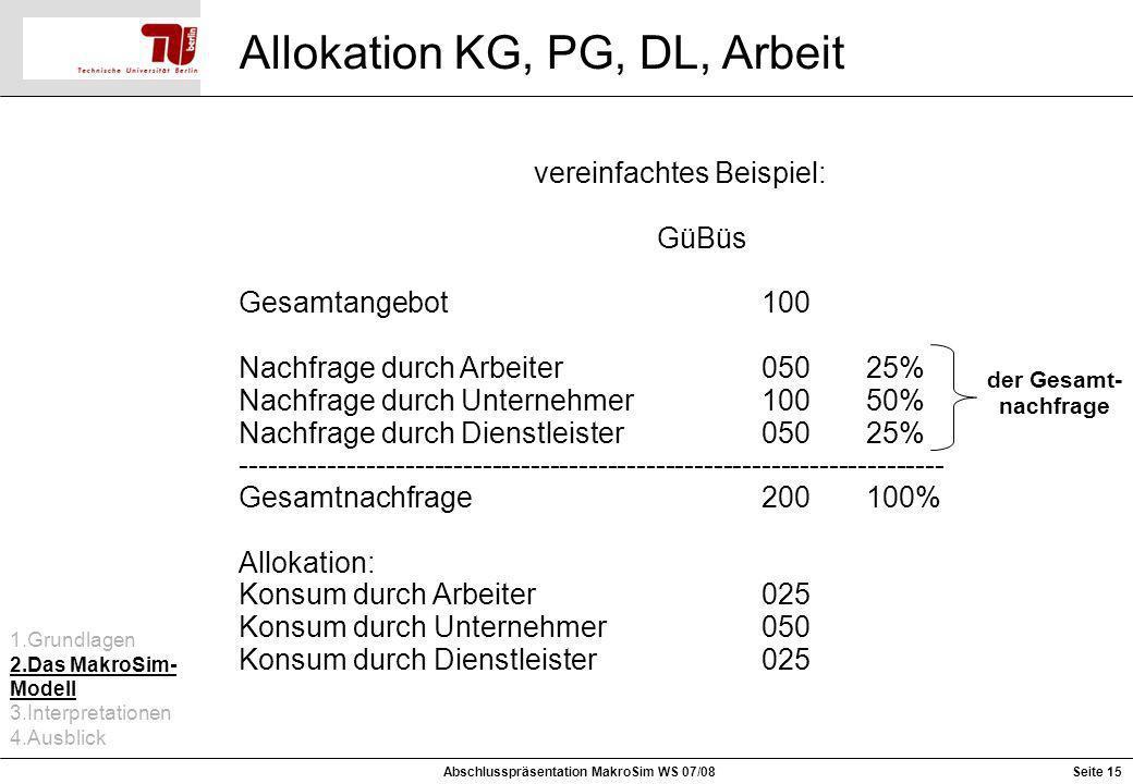 Seite 15 Allokation KG, PG, DL, Arbeit Abschlusspräsentation MakroSim WS 07/08 vereinfachtes Beispiel: GüBüs Gesamtangebot100 Nachfrage durch Arbeiter