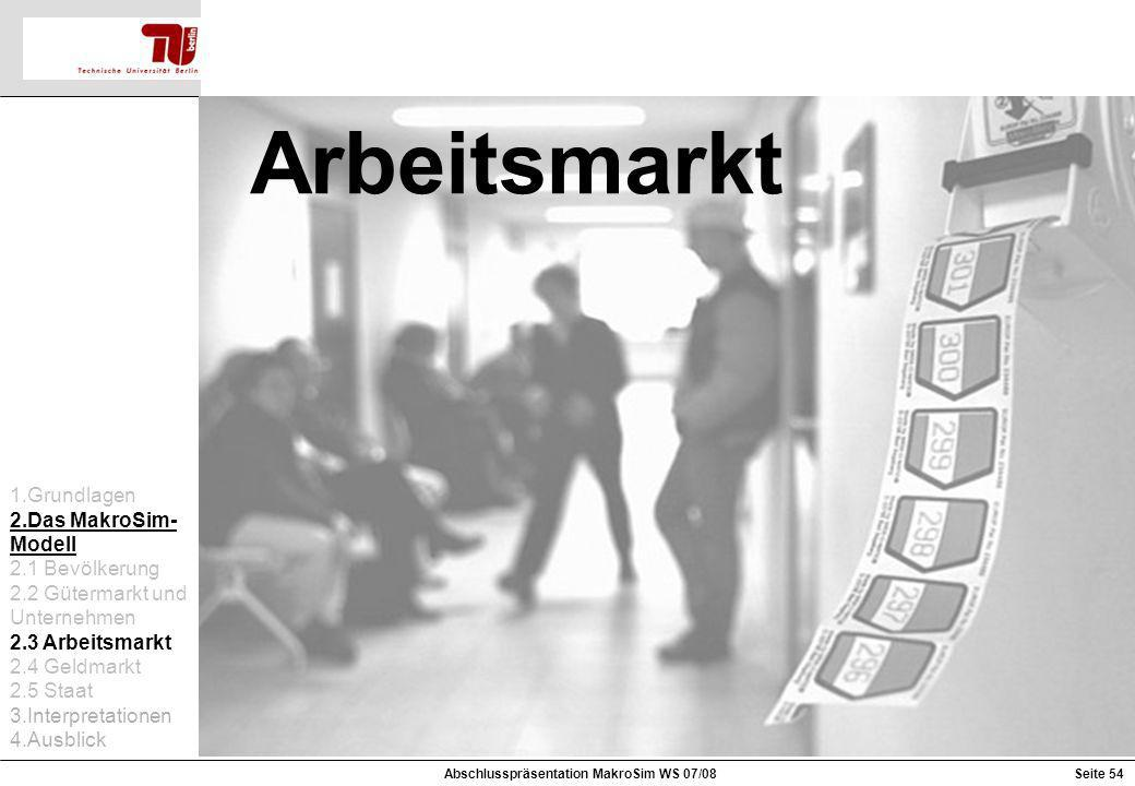 Arbeitsmarkt 1.Grundlagen 2.Das MakroSim- Modell 2.1 Bevölkerung 2.2 Gütermarkt und Unternehmen 2.3 Arbeitsmarkt 2.4 Geldmarkt 2.5 Staat 3.Interpretat