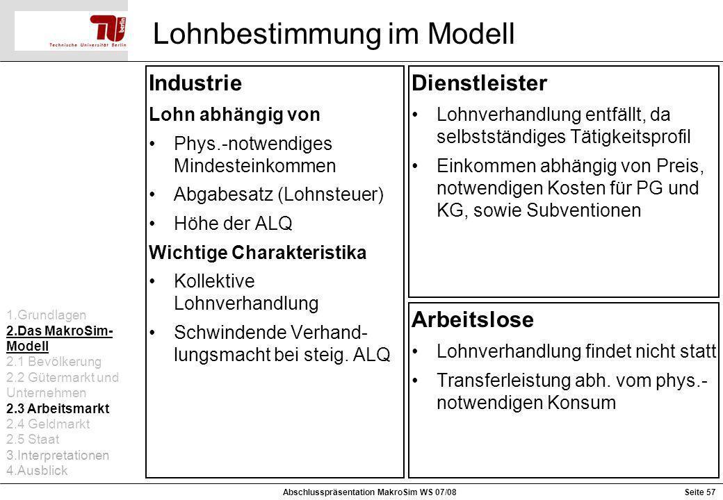 Lohnbestimmung im Modell Arbeitslose Lohnverhandlung findet nicht statt Transferleistung abh. vom phys.- notwendigen Konsum Industrie Lohn abhängig vo