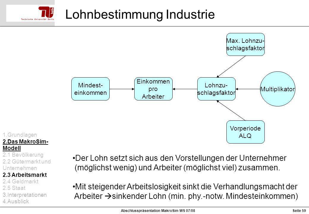 Lohnbestimmung Industrie Multiplikator Mindest- einkommen Einkommen pro Arbeiter Lohnzu- schlagsfaktor Max. Lohnzu- schlagsfaktor Vorperiode ALQ Der L
