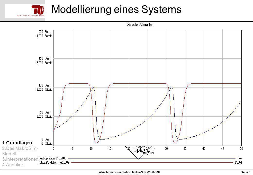 Modellierung eines Systems 1.Grundlagen 2.Das MakroSim- Modell 3.Interpretationen 4.Ausblick Abschlusspräsentation MakroSim WS 07/08Seite 6
