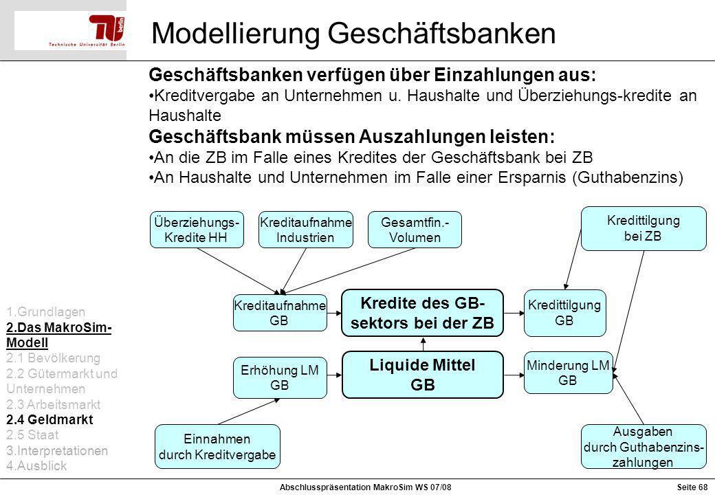 Modellierung Geschäftsbanken Geschäftsbanken verfügen über Einzahlungen aus: Kreditvergabe an Unternehmen u. Haushalte und Überziehungs-kredite an Hau