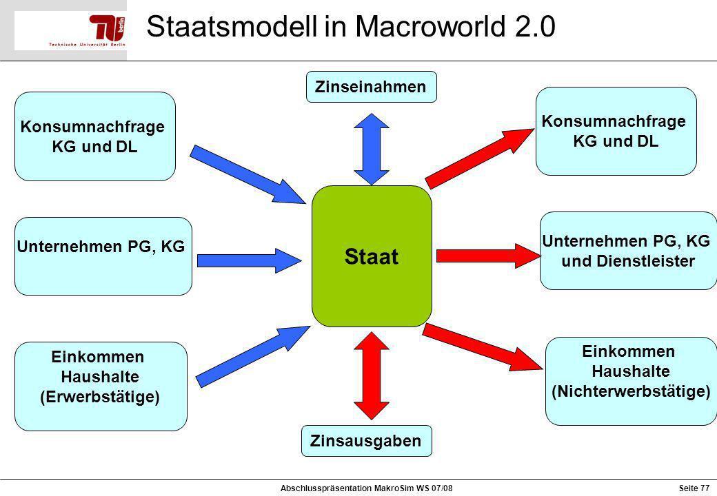 Staatsmodell in Macroworld 2.0 Staat Einkommen Haushalte (Erwerbstätige) Zinsausgaben Unternehmen PG, KG Konsumnachfrage KG und DL Zinseinahmen Konsum