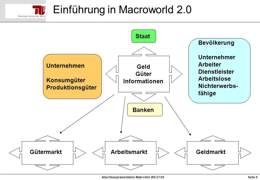 Einführung in Macroworld 2.0 Bevölkerung Unternehmer Arbeiter Dienstleister Arbeitslose Nichterwerbs- fähige BankenStaat Geld Güter Informationen Güte