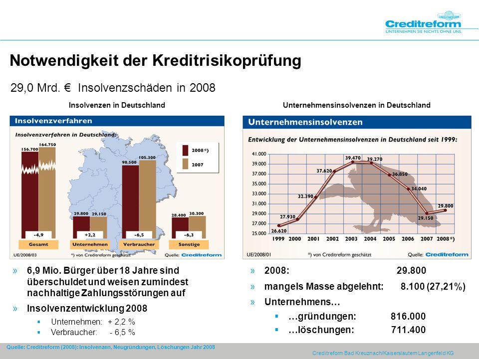 Creditreform Bad Kreuznach/Kaiserslautern Langenfeld KG Notwendigkeit der Kreditrisikoprüfung 29,0 Mrd. Insolvenzschäden in 2008 Insolvenzen in Deutsc