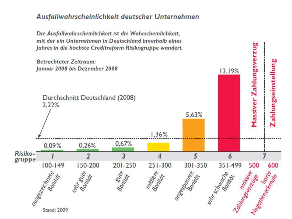 Creditreform Bad Kreuznach/Kaiserslautern Langenfeld KG