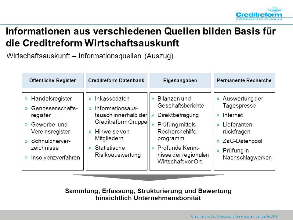 Creditreform Bad Kreuznach/Kaiserslautern Langenfeld KG Wirtschaftsauskunft – Informationsquellen (Auszug) Informationen aus verschiedenen Quellen bil