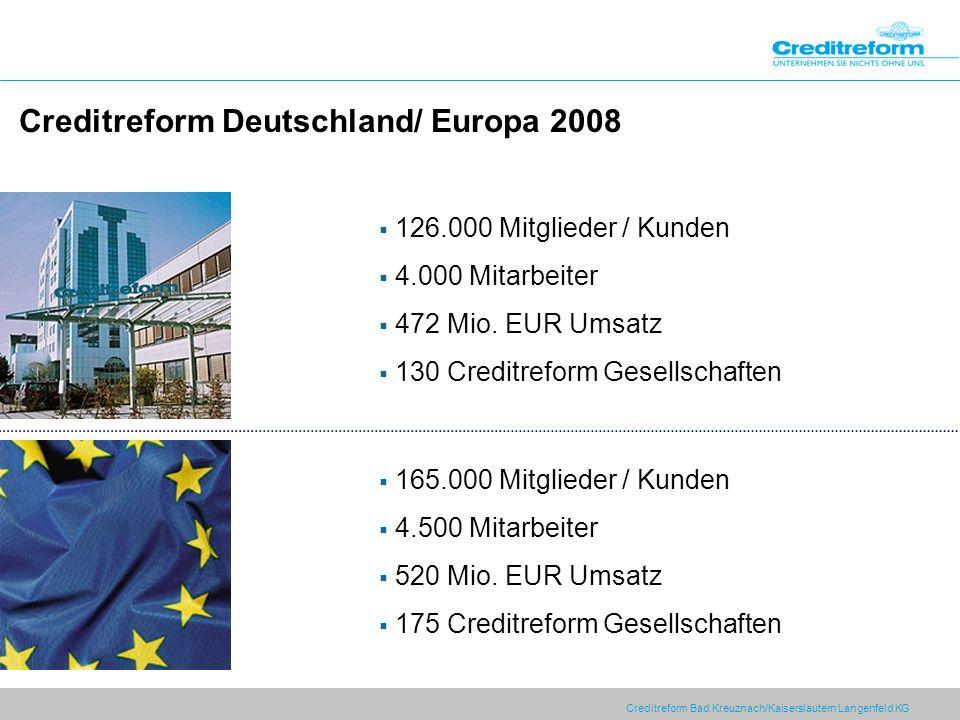 Creditreform Bad Kreuznach/Kaiserslautern Langenfeld KG Creditreform Deutschland/ Europa 2008 126.000 Mitglieder / Kunden 4.000 Mitarbeiter 472 Mio. E