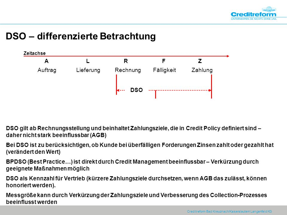 Creditreform Bad Kreuznach/Kaiserslautern Langenfeld KG DSO – differenzierte Betrachtung Zeitachse AuftragLieferungRechnungFälligkeitZahlung ALRFZ DSO