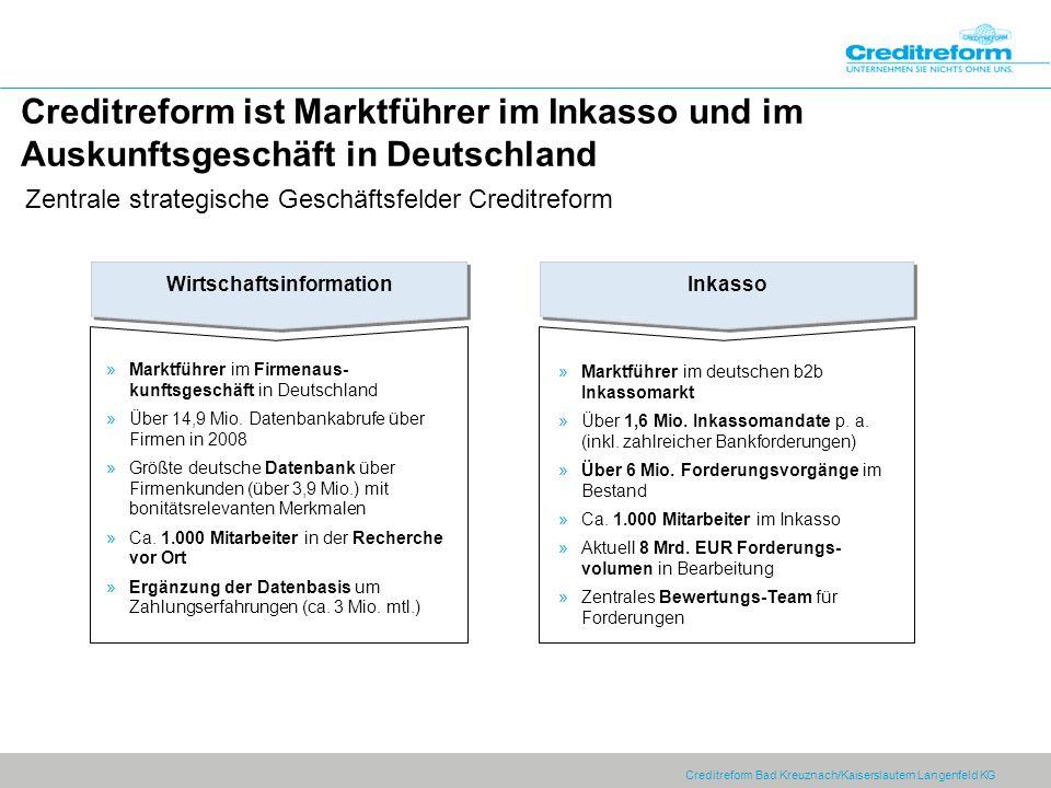 Creditreform Bad Kreuznach/Kaiserslautern Langenfeld KG »Marktführer im Firmenaus- kunftsgeschäft in Deutschland »Über 14,9 Mio. Datenbankabrufe über