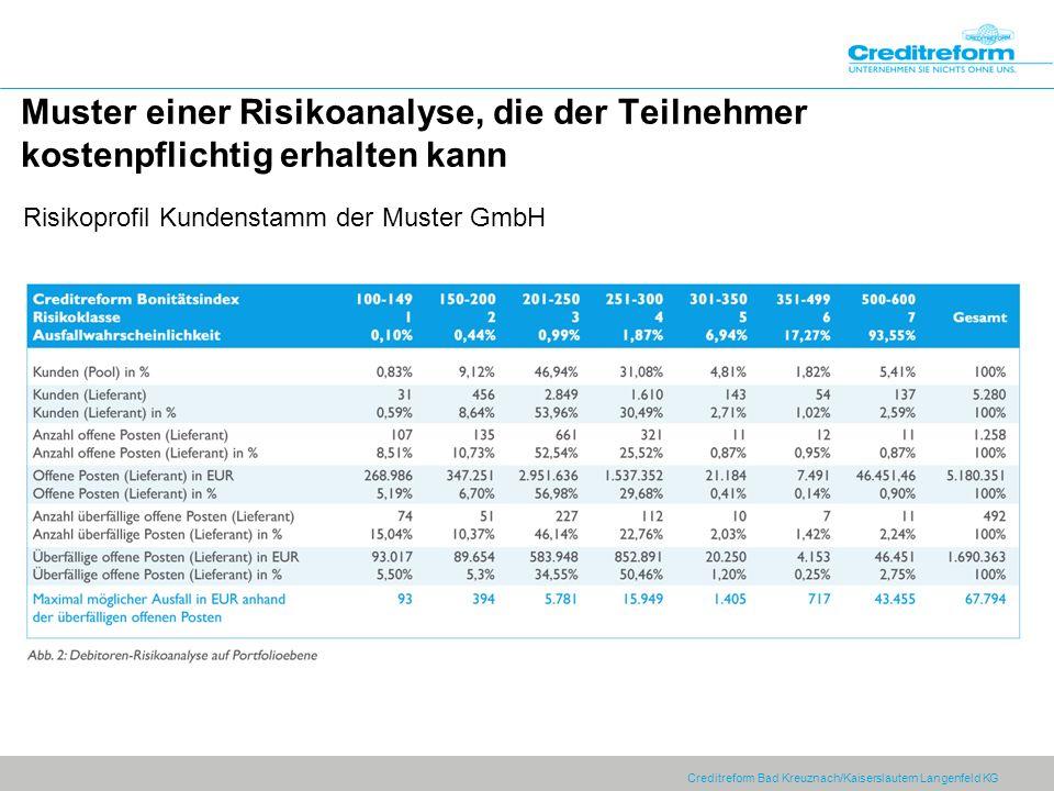 Creditreform Bad Kreuznach/Kaiserslautern Langenfeld KG Muster einer Risikoanalyse, die der Teilnehmer kostenpflichtig erhalten kann Risikoprofil Kundenstamm der Muster GmbH