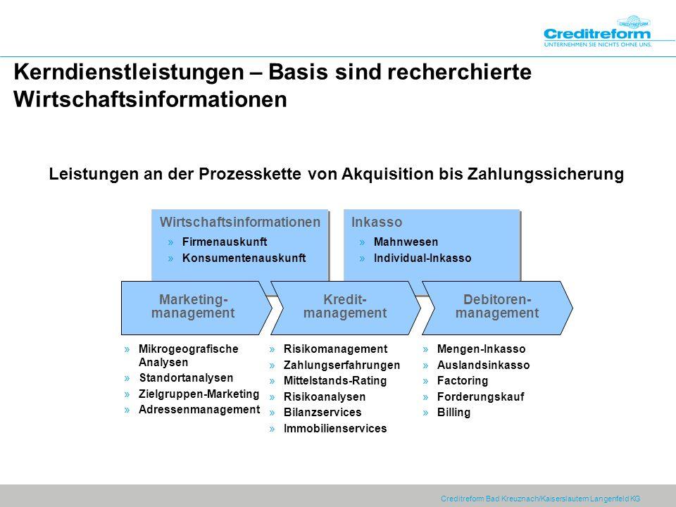 Creditreform Bad Kreuznach/Kaiserslautern Langenfeld KG Inkasso Kerndienstleistungen – Basis sind recherchierte Wirtschaftsinformationen Leistungen an