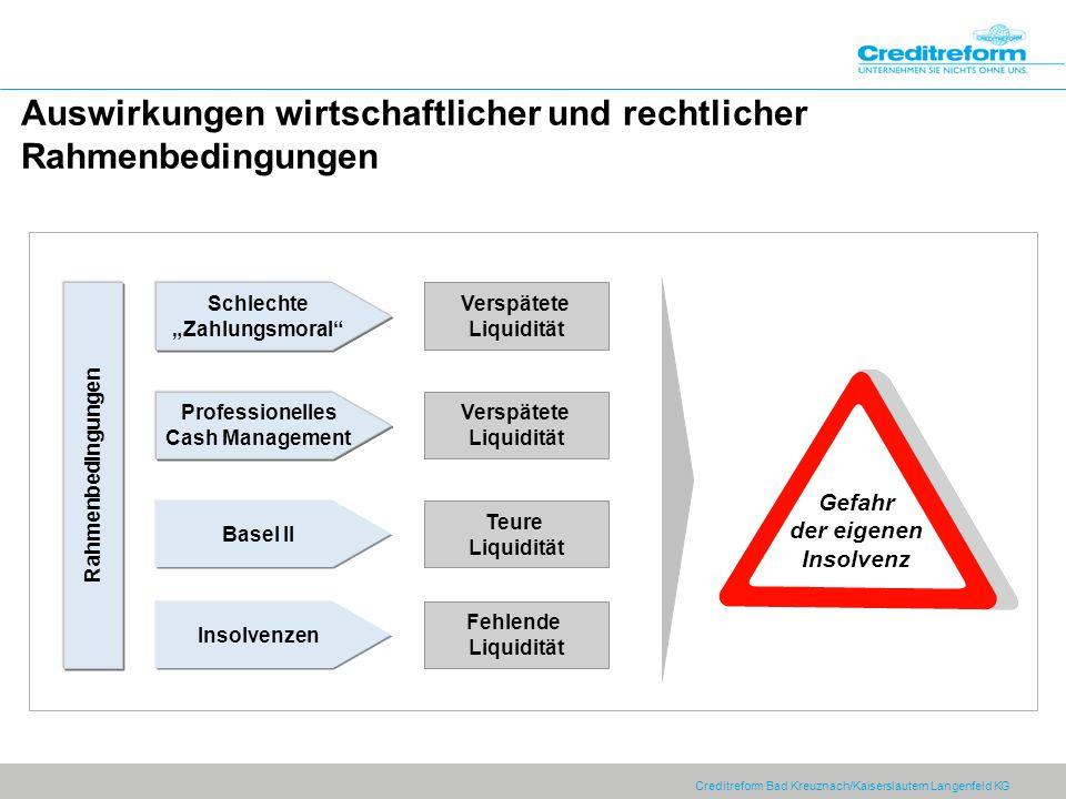 Creditreform Bad Kreuznach/Kaiserslautern Langenfeld KG Auswirkungen wirtschaftlicher und rechtlicher Rahmenbedingungen Rahmenbedingungen Professionel