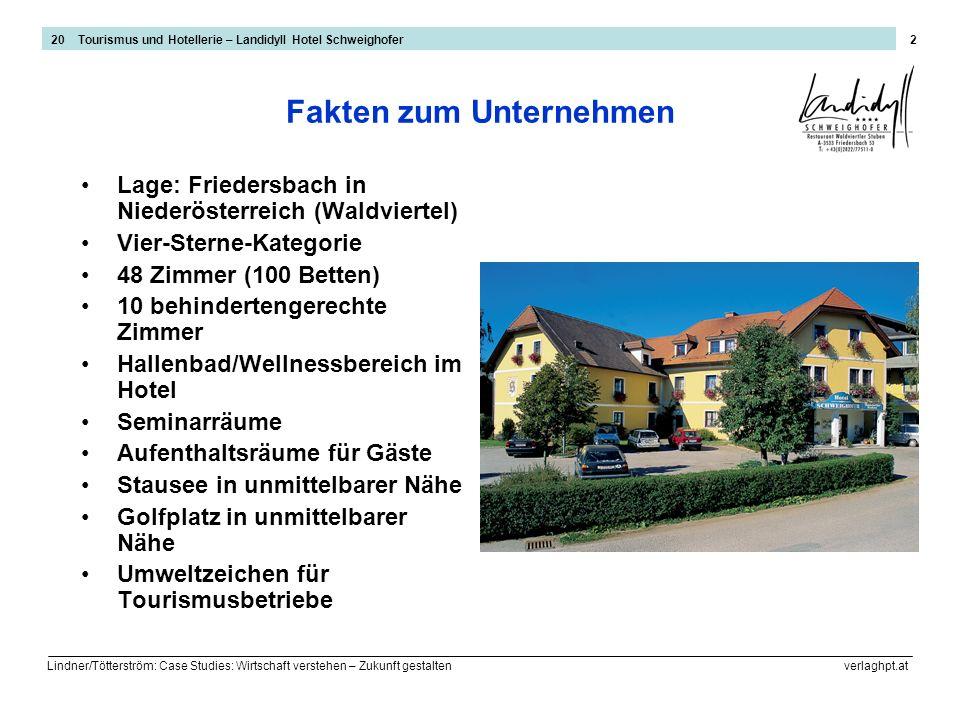 Lindner/Tötterström: Case Studies: Wirtschaft verstehen – Zukunft gestalten verlaghpt.at 2 Fakten zum Unternehmen Lage: Friedersbach in Niederösterrei