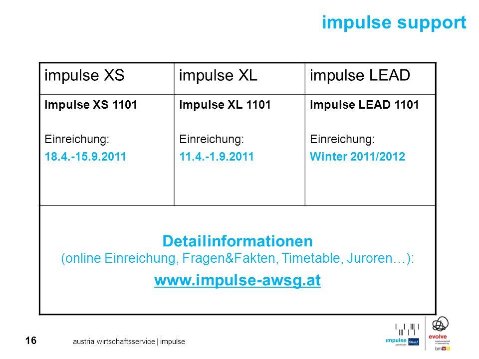 16 austria wirtschaftsservice | impulse impulse support impulse XSimpulse XLimpulse LEAD impulse XS 1101 Einreichung: 18.4.-15.9.2011 impulse XL 1101