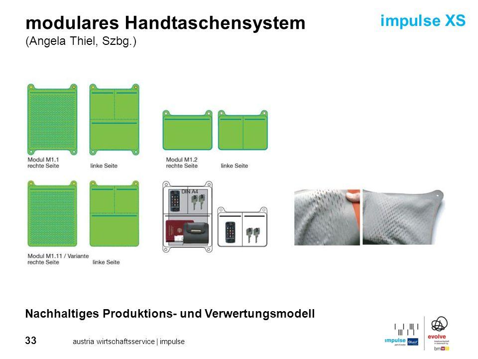 33 austria wirtschaftsservice | impulse modulares Handtaschensystem (Angela Thiel, Szbg.) Nachhaltiges Produktions- und Verwertungsmodell impulse XS