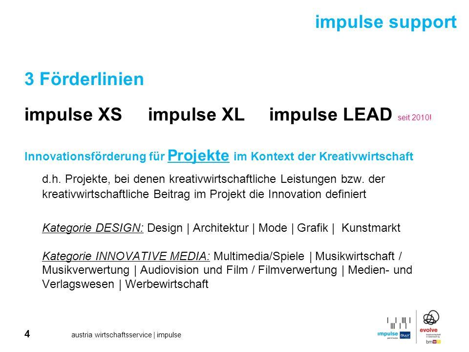 65 austria wirtschaftsservice | impulse Monetäre Förderung, Ausbildung und Awareness zur Entwicklung der Kreativwirtschaft in Österreich.