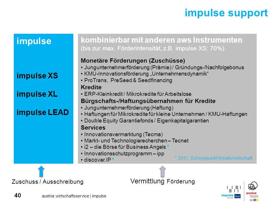40 austria wirtschaftsservice | impulse impulse impulse XS impulse XL impulse LEAD kombinierbar mit anderen aws Instrumenten (bis zur max. Förderinten