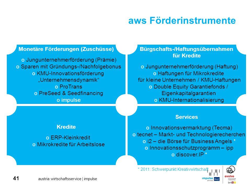 41 austria wirtschaftsservice | impulse aws Förderinstrumente Monetäre Förderungen (Zuschüsse) o Jungunternehmerförderung (Prämie) o Sparen mit Gründu