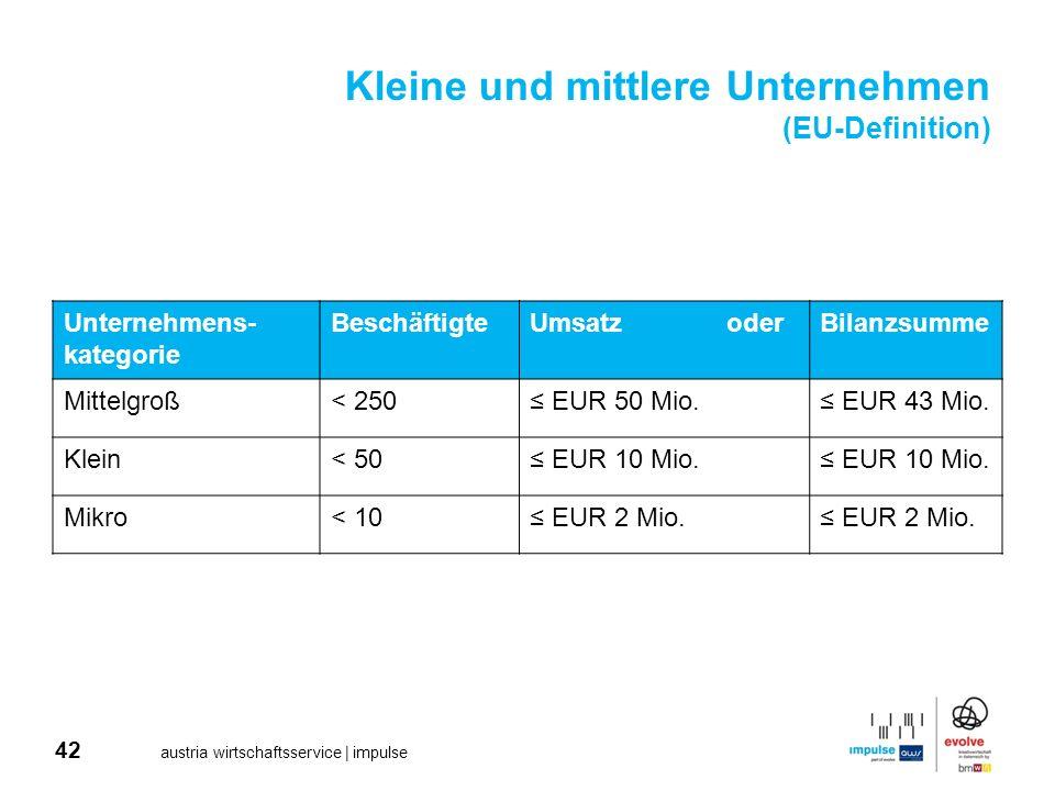 42 austria wirtschaftsservice | impulse Kleine und mittlere Unternehmen (EU-Definition) Unternehmens- kategorie BeschäftigteUmsatz oderBilanzsumme Mit