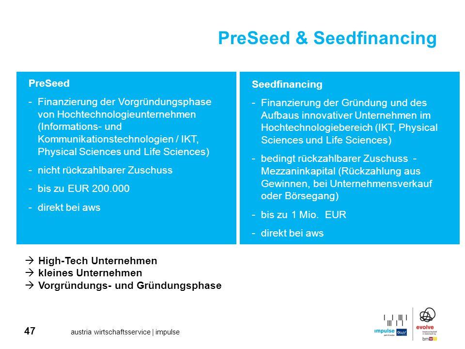 47 austria wirtschaftsservice | impulse PreSeed & Seedfinancing High-Tech Unternehmen kleines Unternehmen Vorgründungs- und Gründungsphase PreSeed -Fi