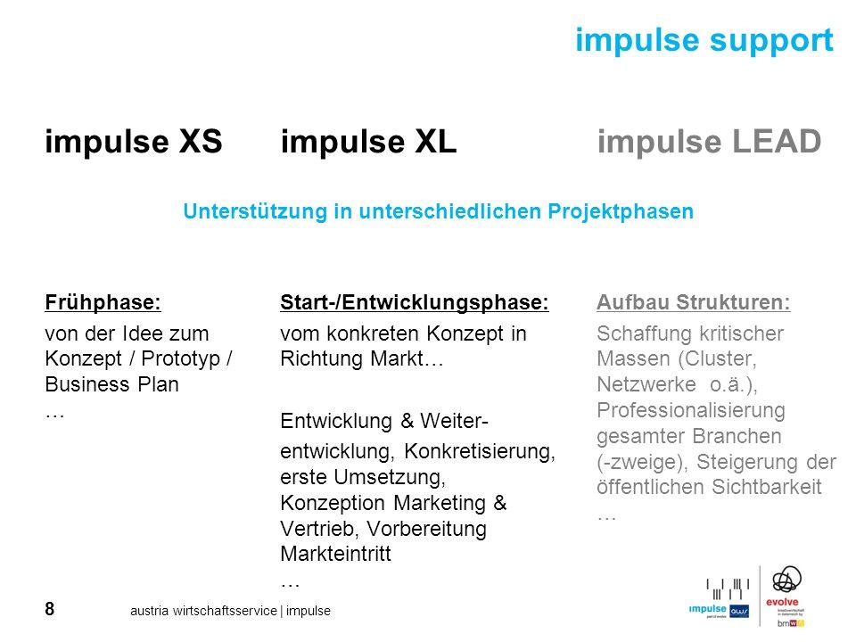 8 austria wirtschaftsservice | impulse impulse support Unterstützung in unterschiedlichen Projektphasen impulse XS Frühphase: von der Idee zum Konzept