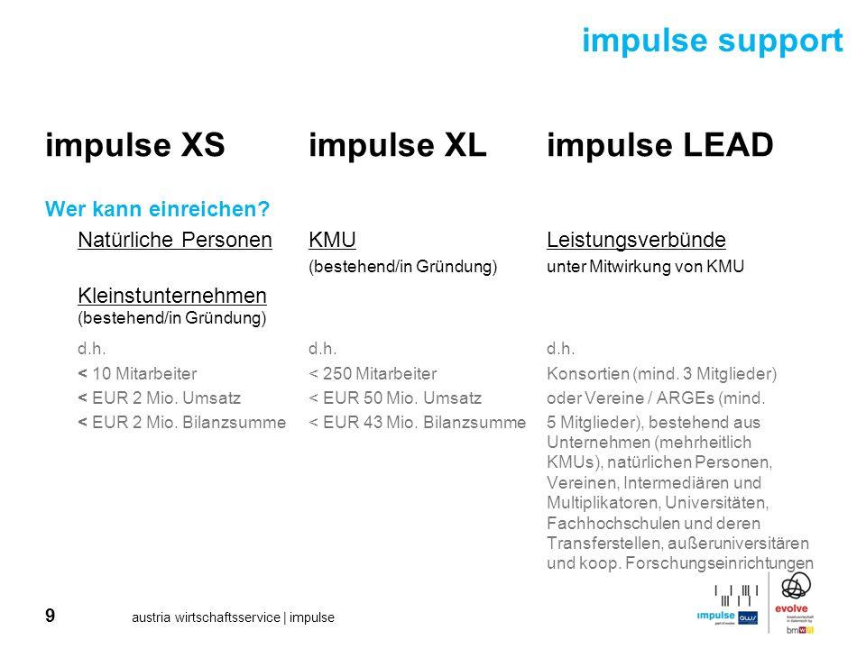 9 austria wirtschaftsservice | impulse impulse XSimpulse XLimpulse LEAD Wer kann einreichen? Natürliche Personen KMULeistungsverbünde (bestehend/in Gr
