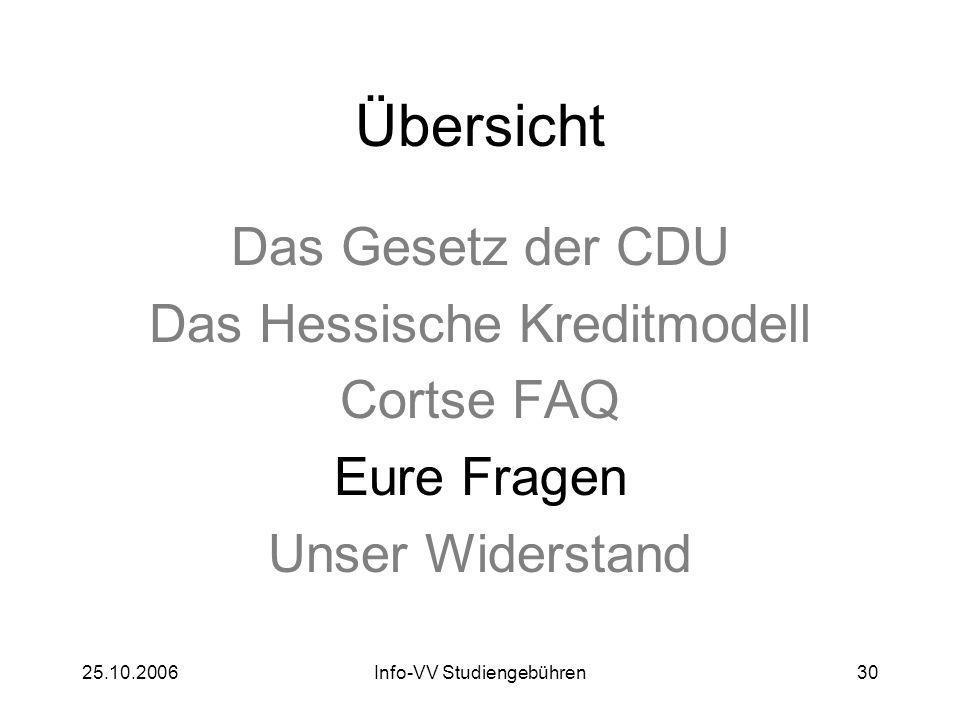 25.10.2006Info-VV Studiengebühren30 Übersicht Das Gesetz der CDU Das Hessische Kreditmodell Cortse FAQ Eure Fragen Unser Widerstand