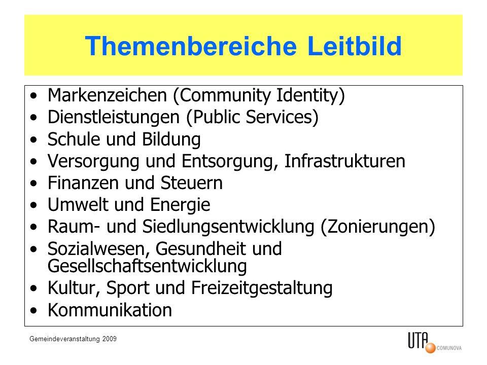 Gemeindeveranstaltung 2009 Themenbereiche Leitbild Markenzeichen (Community Identity) Dienstleistungen (Public Services) Schule und Bildung Versorgung
