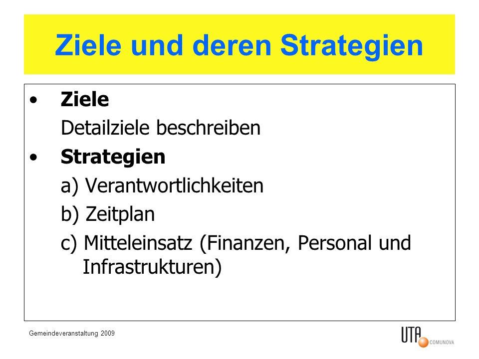 Gemeindeveranstaltung 2009 Ziele und deren Strategien Ziele Detailziele beschreiben Strategien a) Verantwortlichkeiten b) Zeitplan c) Mitteleinsatz (Finanzen, Personal und Infrastrukturen)