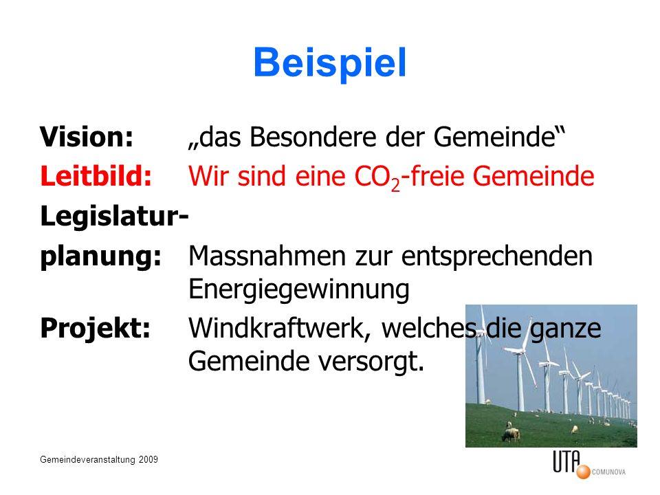 Gemeindeveranstaltung 2009 Beispiel Vision:das Besondere der Gemeinde Leitbild:Wir sind eine CO 2 -freie Gemeinde Legislatur- planung: Massnahmen zur entsprechenden Energiegewinnung Projekt:Windkraftwerk, welches die ganze Gemeinde versorgt.