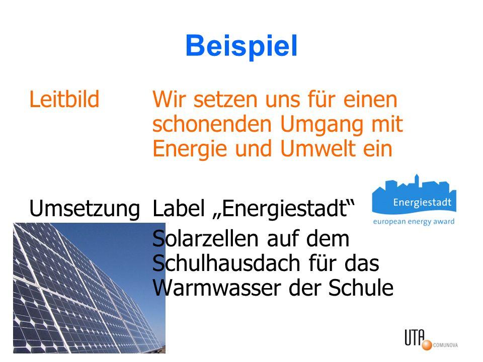 Beispiel LeitbildWir setzen uns für einen schonenden Umgang mit Energie und Umwelt ein UmsetzungLabel Energiestadt Solarzellen auf dem Schulhausdach für das Warmwasser der Schule