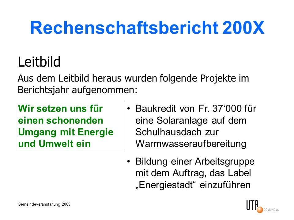 Gemeindeveranstaltung 2009 Rechenschaftsbericht 200X Leitbild Aus dem Leitbild heraus wurden folgende Projekte im Berichtsjahr aufgenommen: Wir setzen uns für einen schonenden Umgang mit Energie und Umwelt ein Baukredit von Fr.