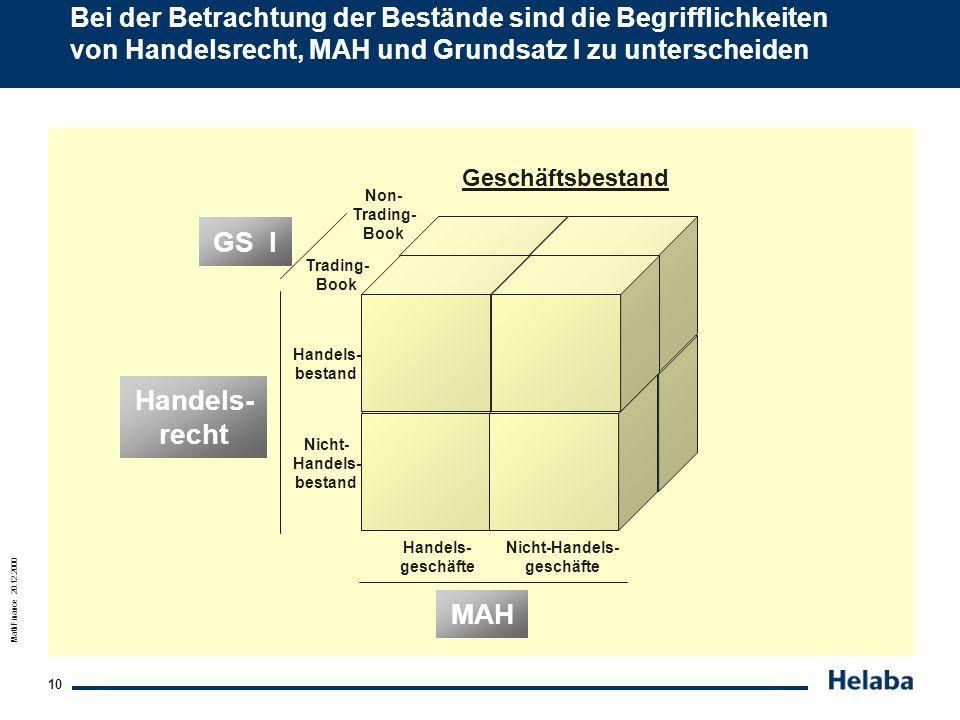 MathFinance 20.12.2000 10 Bei der Betrachtung der Bestände sind die Begrifflichkeiten von Handelsrecht, MAH und Grundsatz I zu unterscheiden Handels-