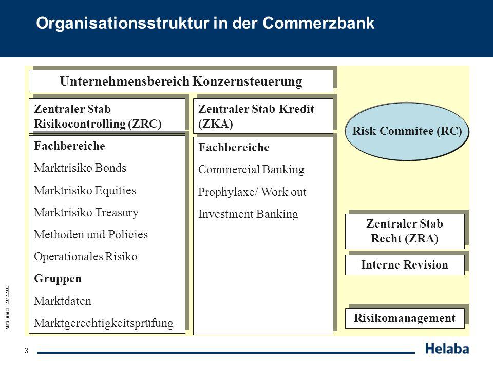 MathFinance 20.12.2000 3 Organisationsstruktur in der Commerzbank Unternehmensbereich Konzernsteuerung Zentraler Stab Risikocontrolling (ZRC) Fachbere