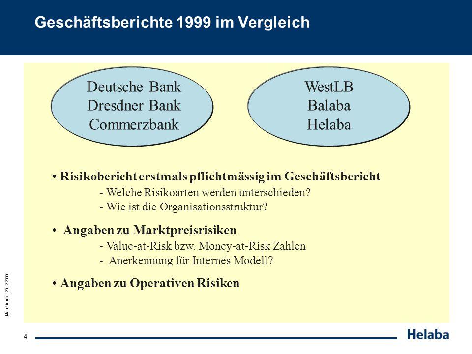 MathFinance 20.12.2000 4 Geschäftsberichte 1999 im Vergleich Risikobericht erstmals pflichtmässig im Geschäftsbericht - Welche Risikoarten werden unte