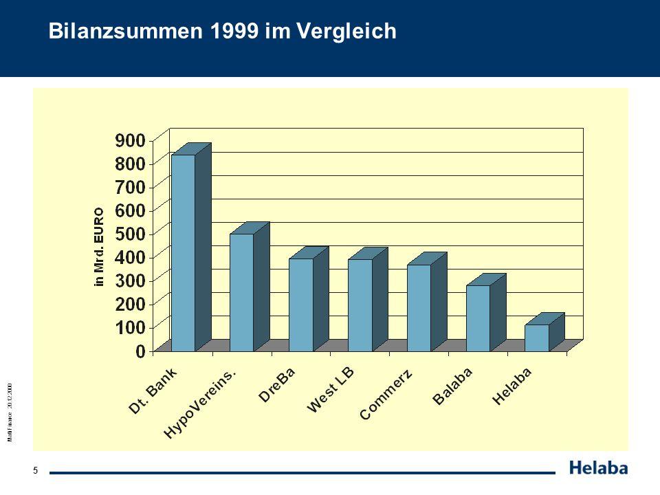 MathFinance 20.12.2000 16 Statistische Grundbegriffe für MaR-Modelle Haltedauer: Zeitraum, den man zur Liquidation bzw.