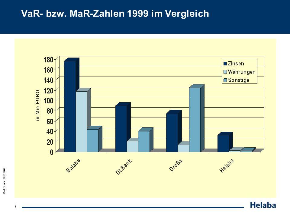MathFinance 20.12.2000 7 VaR- bzw. MaR-Zahlen 1999 im Vergleich