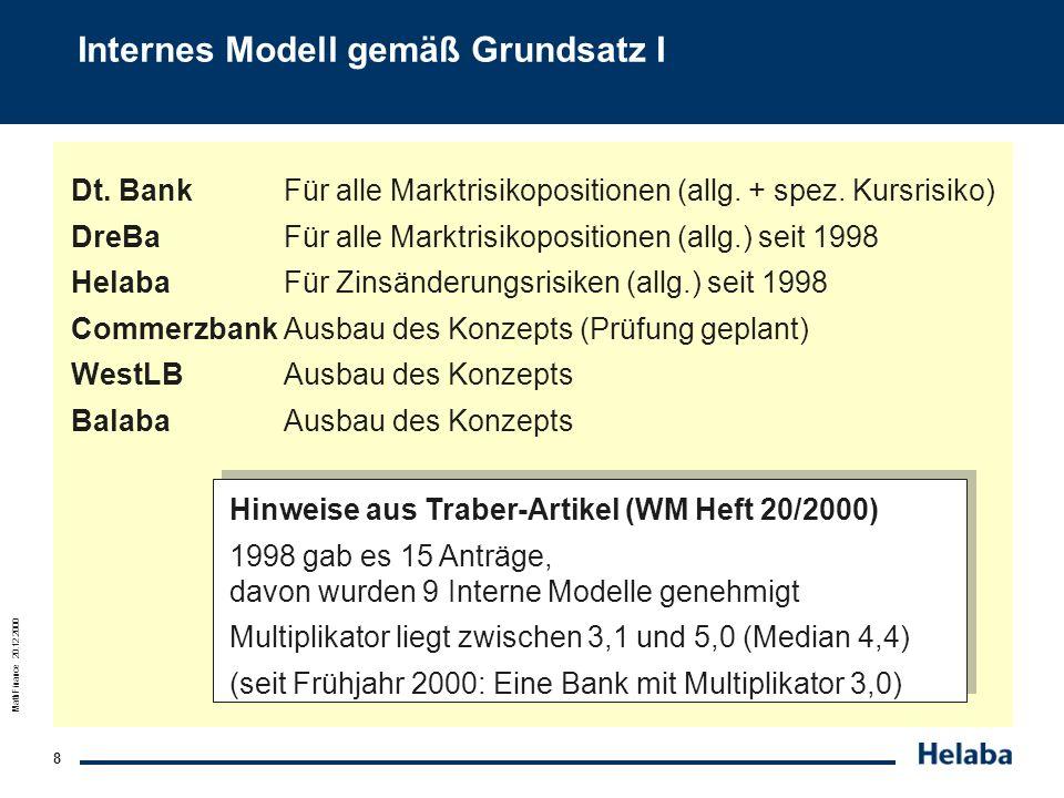 MathFinance 20.12.2000 8 Internes Modell gemäß Grundsatz I Dt. BankFür alle Marktrisikopositionen (allg. + spez. Kursrisiko) DreBaFür alle Marktrisiko
