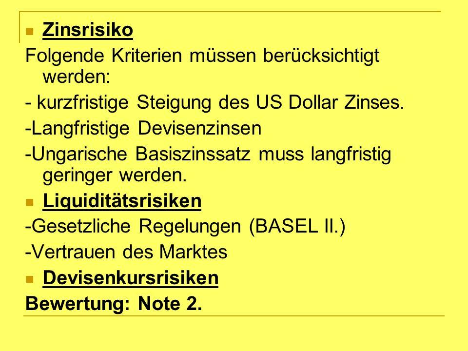 Zinsrisiko Folgende Kriterien müssen berücksichtigt werden: - kurzfristige Steigung des US Dollar Zinses. -Langfristige Devisenzinsen -Ungarische Basi