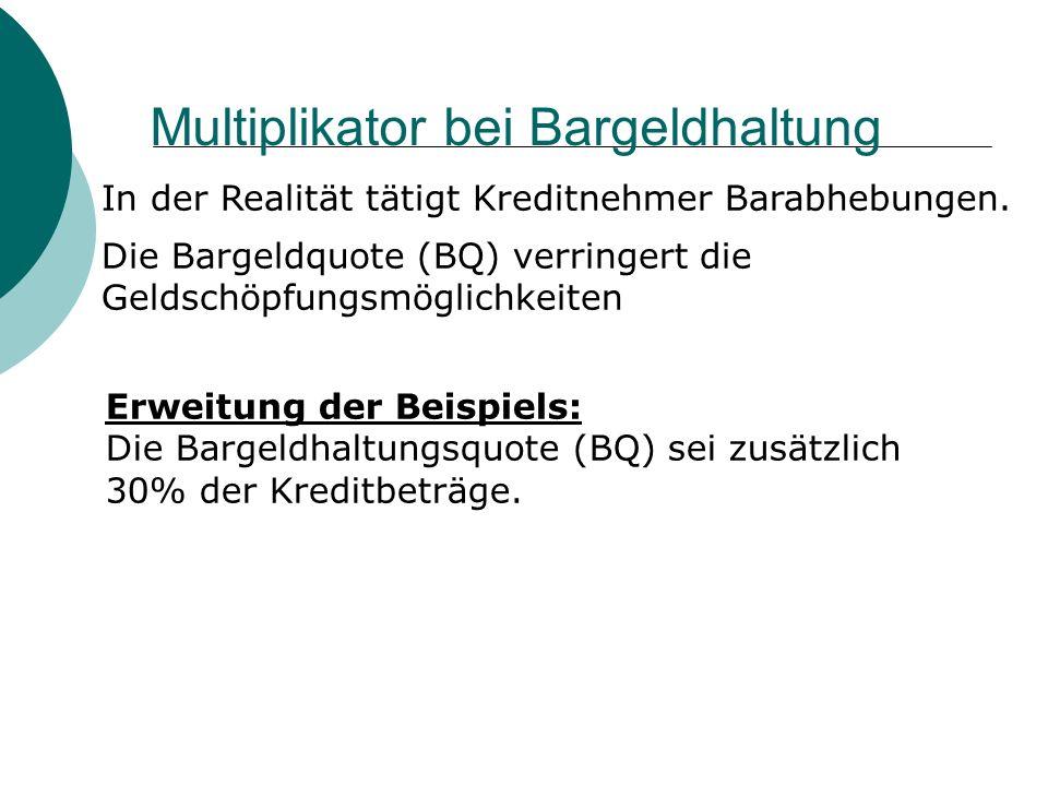 Multiplikator bei Bargeldhaltung In der Realität tätigt Kreditnehmer Barabhebungen. Die Bargeldquote (BQ) verringert die Geldschöpfungsmöglichkeiten E