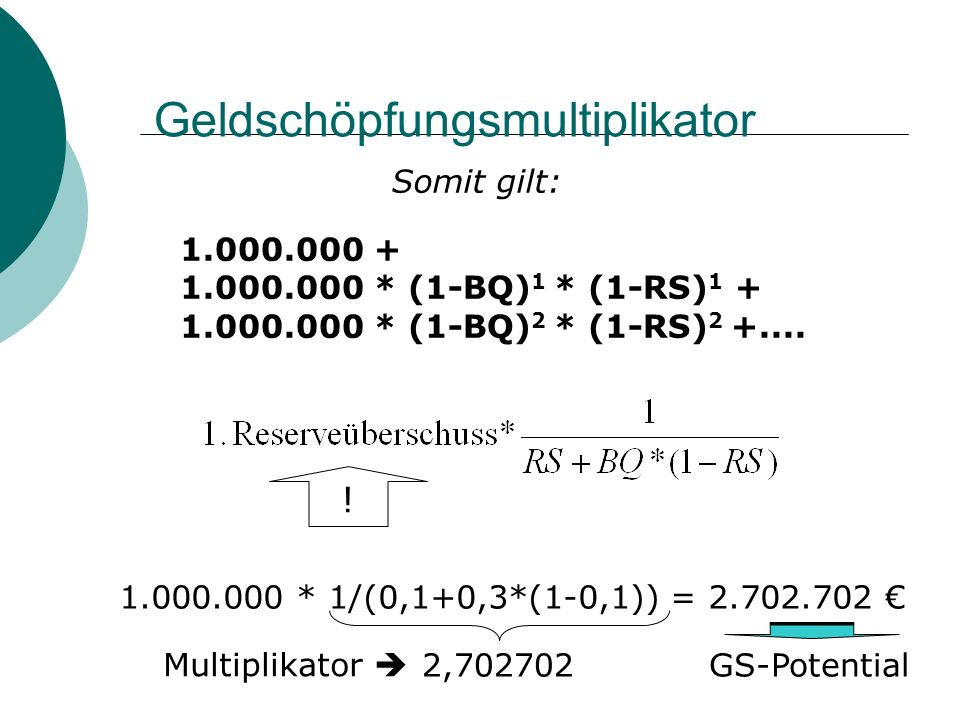 Geldschöpfungsmultiplikator 1.000.000 + 1.000.000 * (1-BQ) 1 * (1-RS) 1 + 1.000.000 * (1-BQ) 2 * (1-RS) 2 +.... ! 1.000.000 * 1/(0,1+0,3*(1-0,1)) = 2.